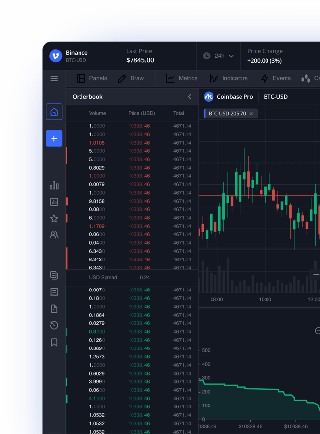 E8 Data. Social Network for Traders